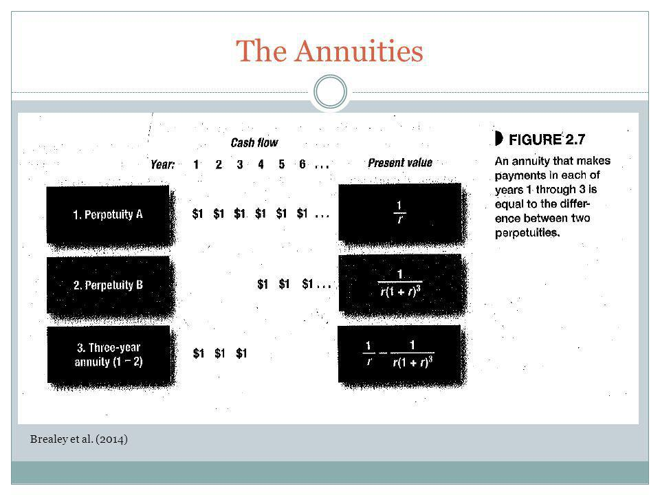 The Annuities Brealey et al. (2014)