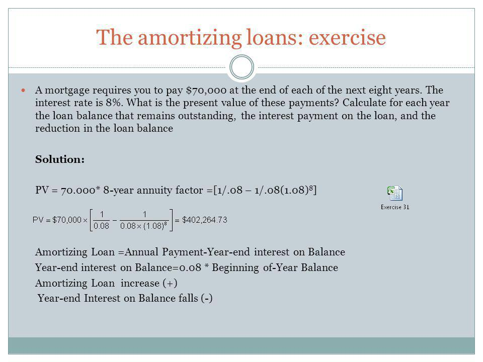 The amortizing loans: exercise