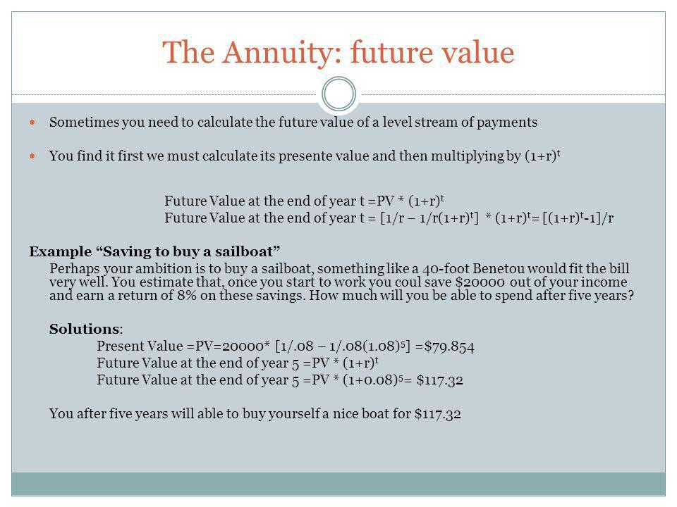 The Annuity: future value