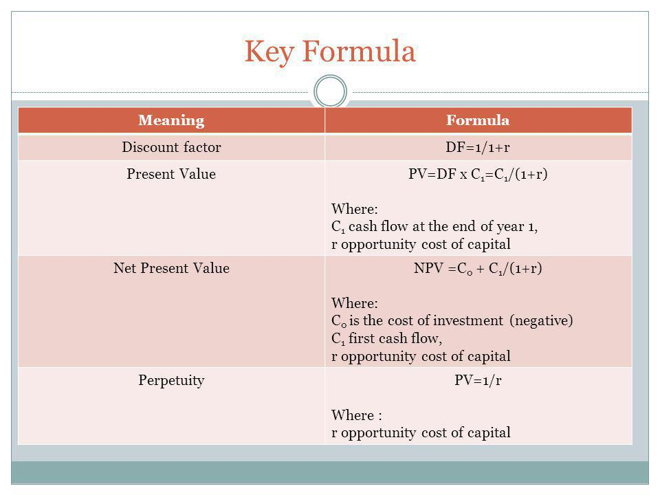 Key Formula Meaning Formula Discount factor DF=1/1+r Present Value