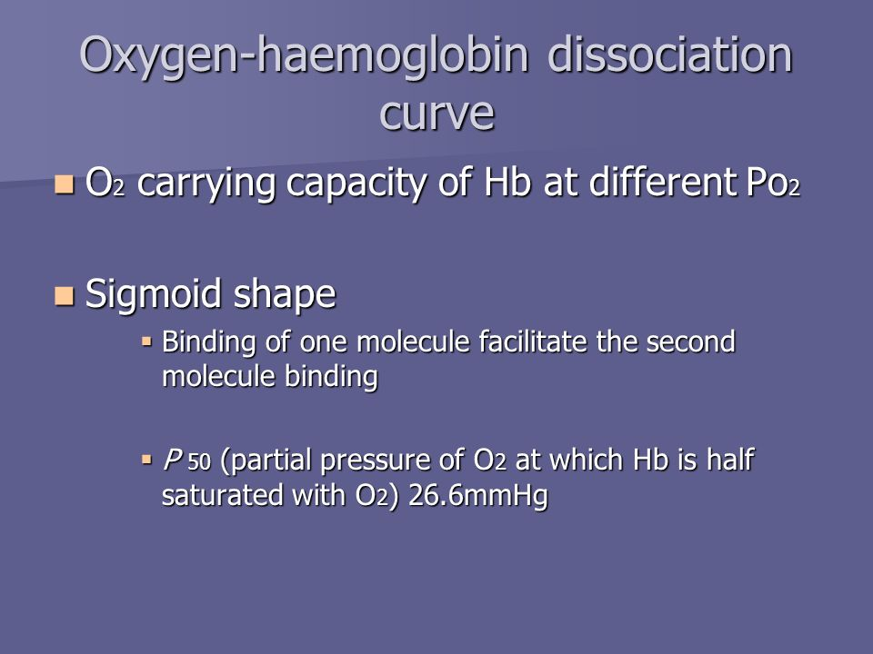 Oxygen-haemoglobin dissociation curve