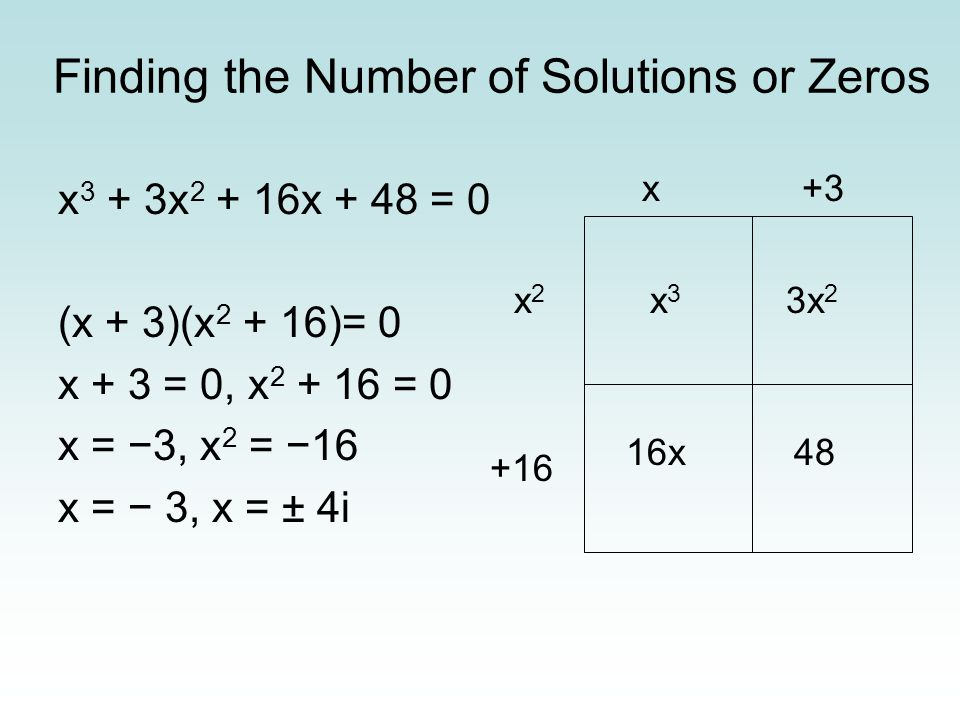 Finding the Number of Solutions or Zeros