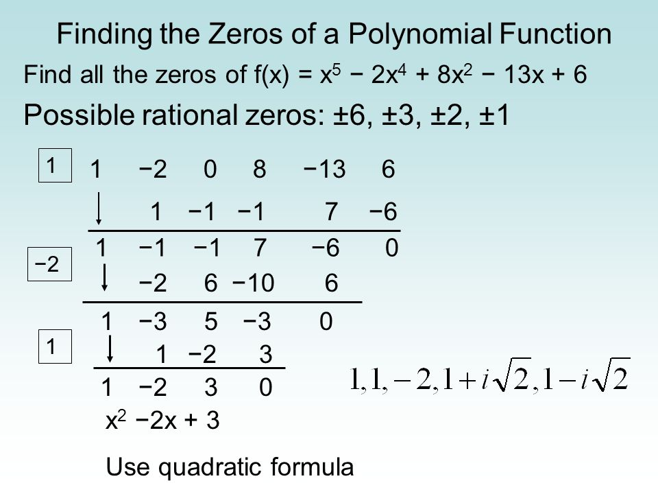 Finding the Zeros of a Polynomial Function