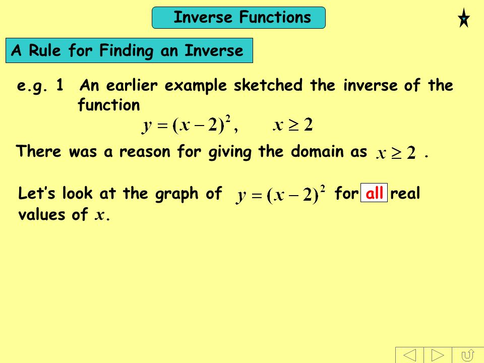 A Rule for Finding an Inverse