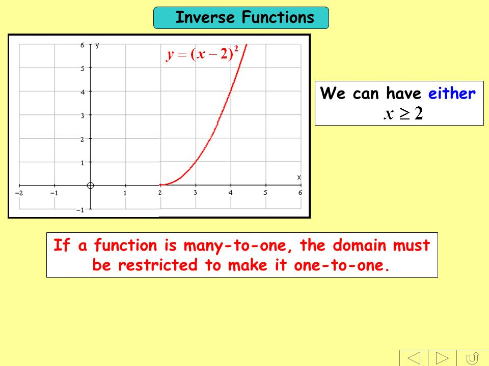 We can have either If a function is many-to-one, the domain must be restricted to make it one-to-one.
