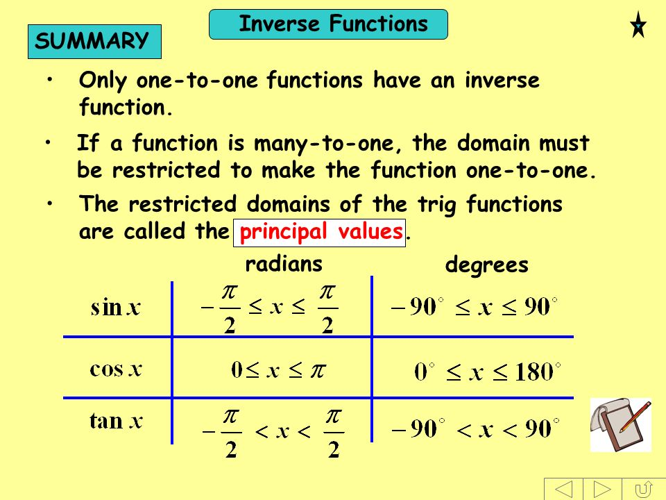 SUMMARY Only one-to-one functions have an inverse function.