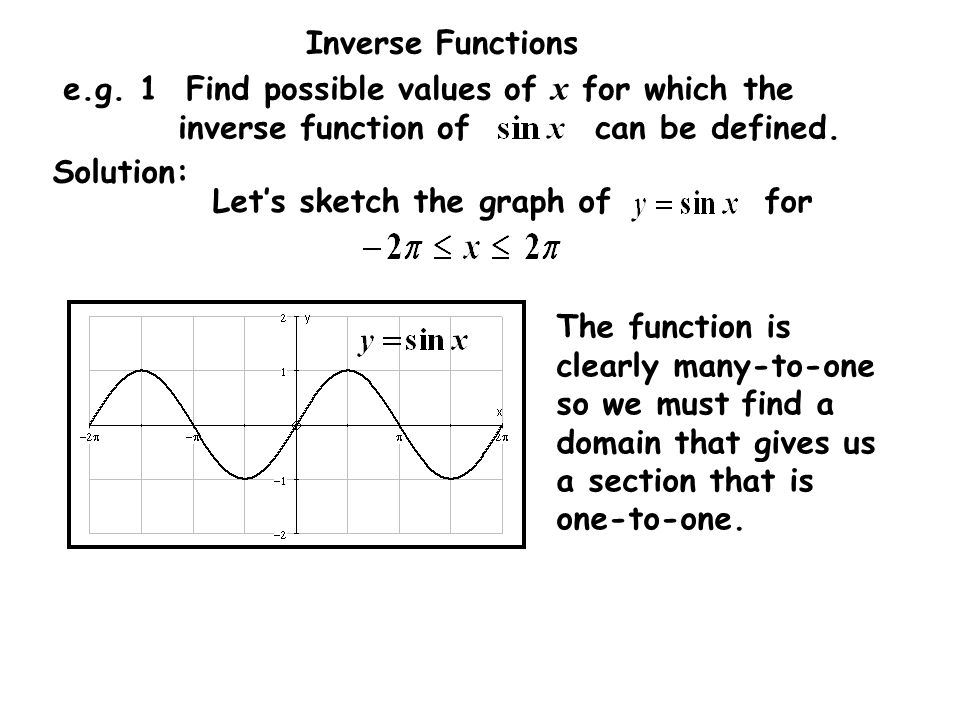 e.g. 1 Find possible values of x for which the inverse function of can be defined.