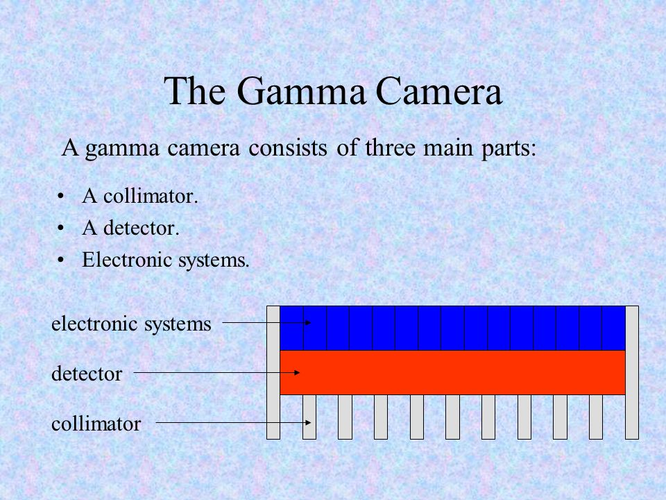 The Gamma Camera A gamma camera consists of three main parts: