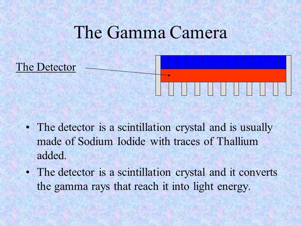 The Gamma Camera The Detector