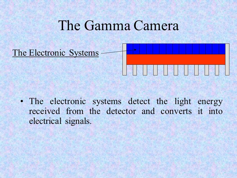 The Gamma Camera The Electronic Systems