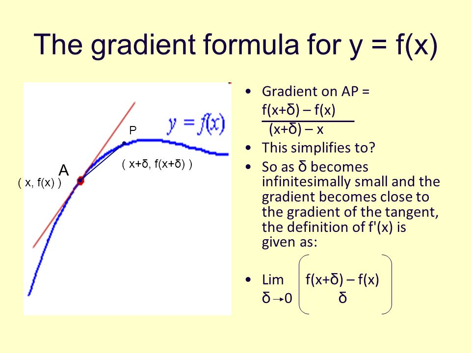 The gradient formula for y = f(x)