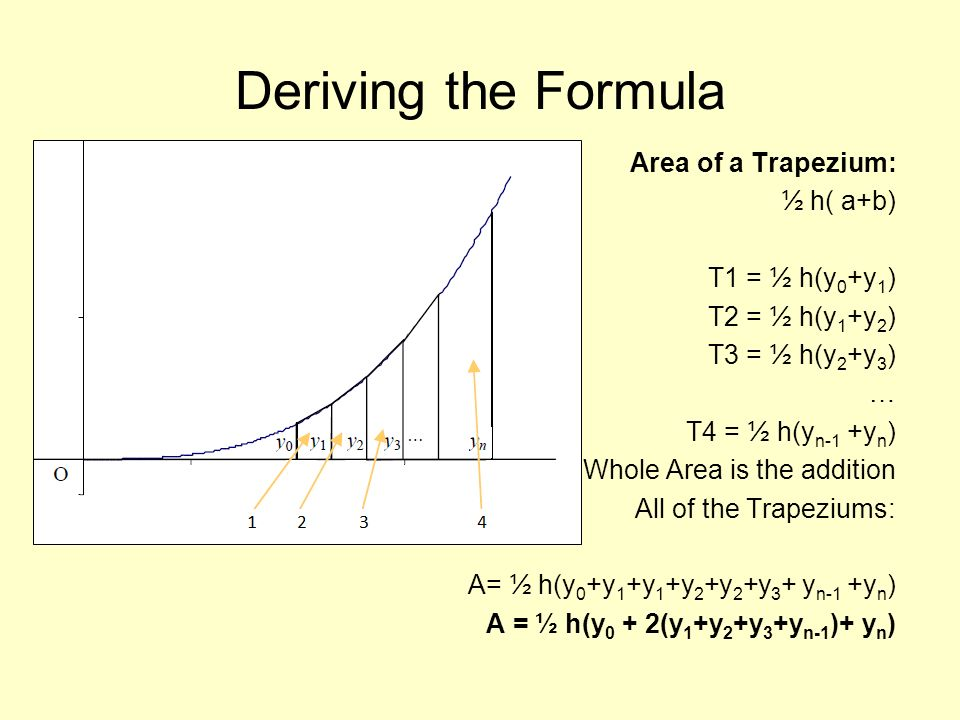 Deriving the Formula