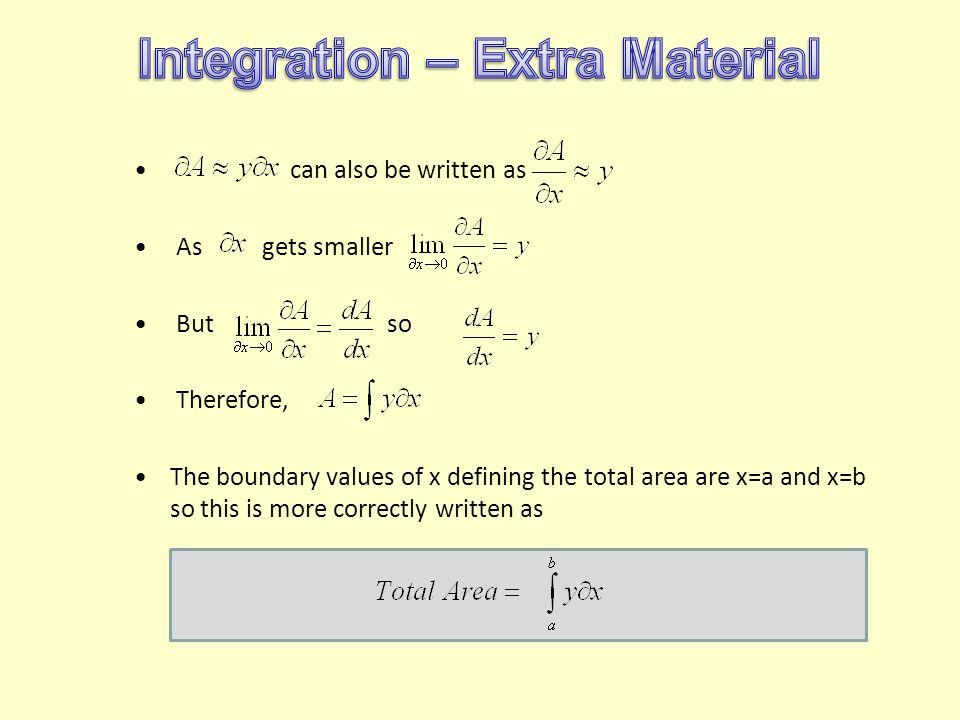 Integration – Extra Material