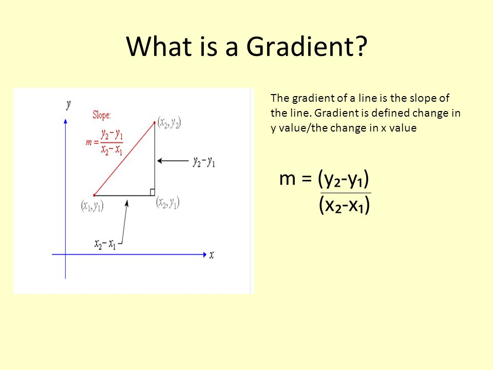 What is a Gradient m = (y₂-y₁) (x₂-x₁)