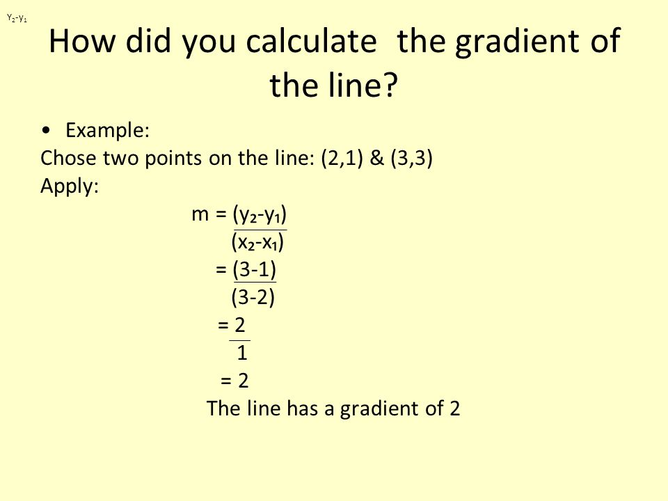 How did you calculate the gradient of the line