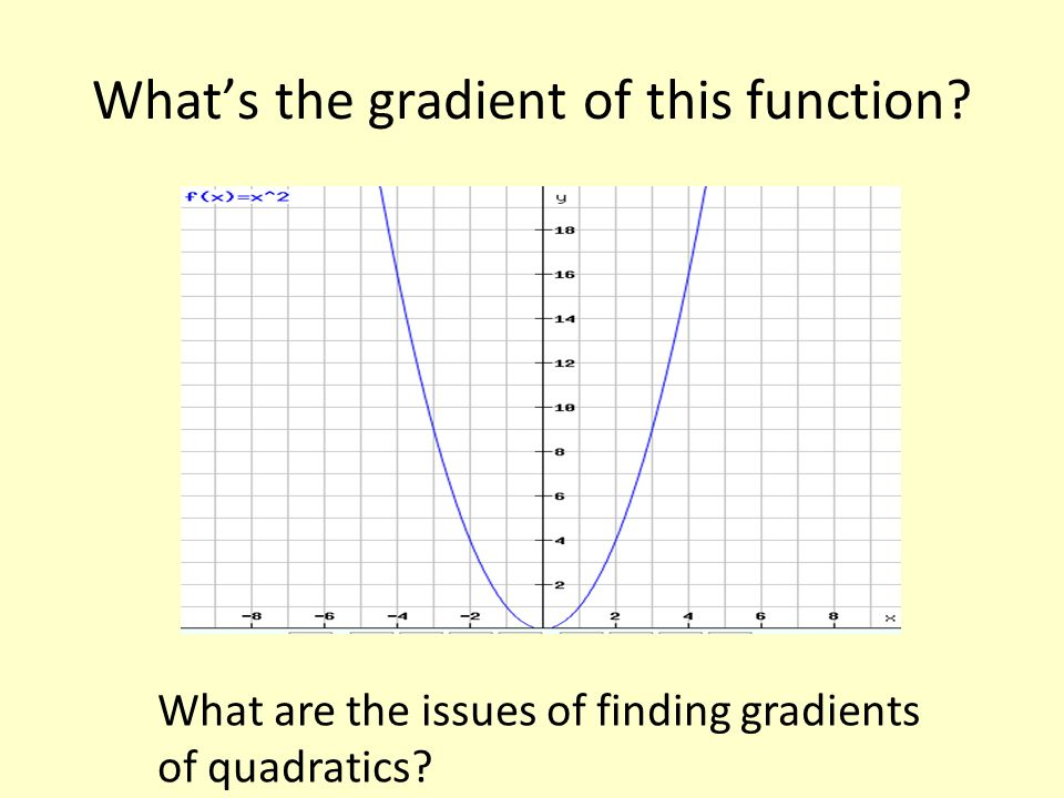 What's the gradient of this function