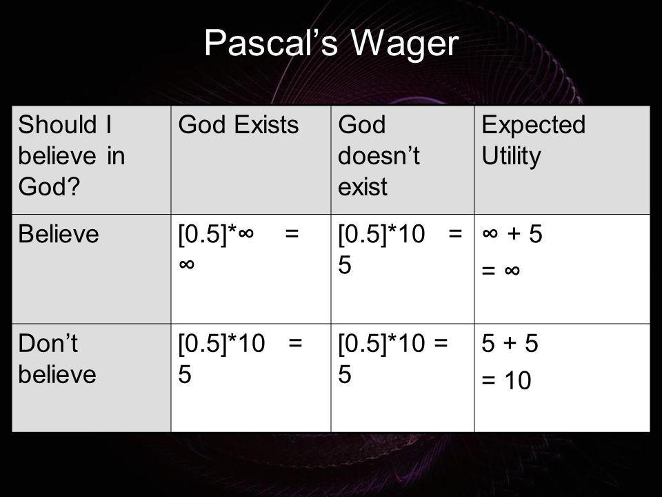 Pascal's Wager Should I believe in God God Exists God doesn't exist