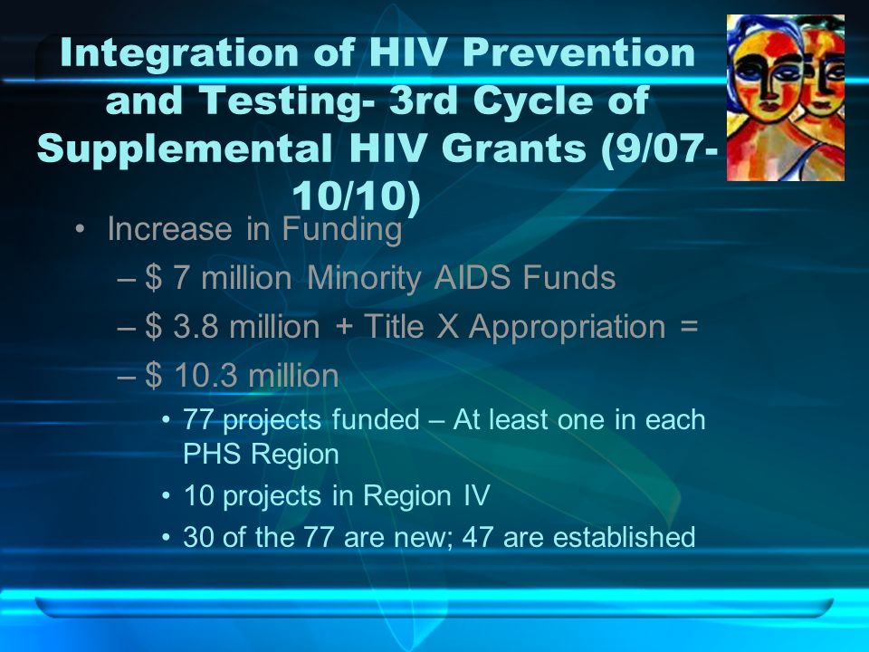 Integration of HIV Prevention and Testing- 3rd Cycle of Supplemental HIV Grants (9/07-10/10)