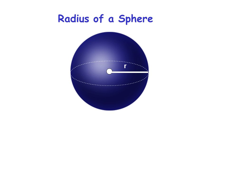 Radius of a Sphere r