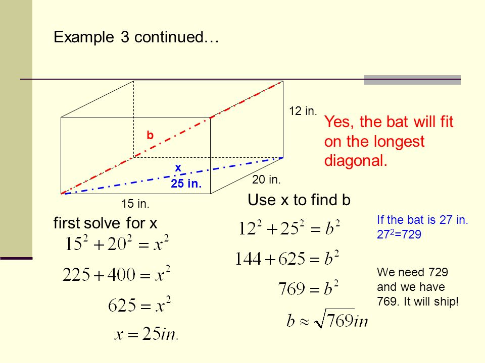 Yes, the bat will fit on the longest diagonal.