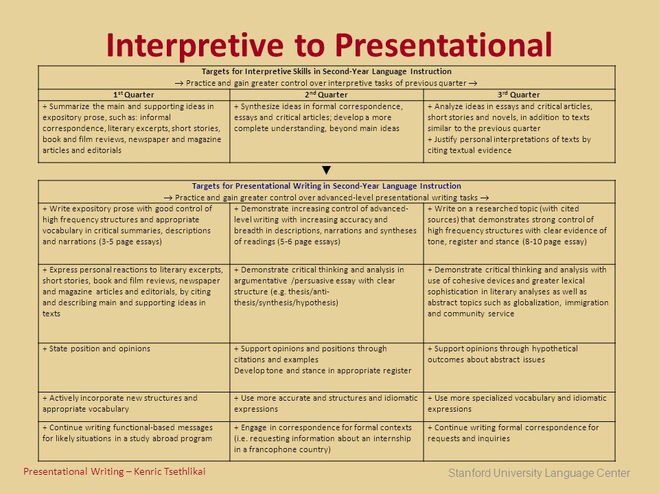 Interpretive to Presentational