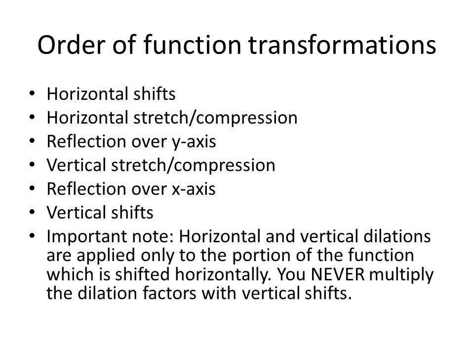 Order of function transformations