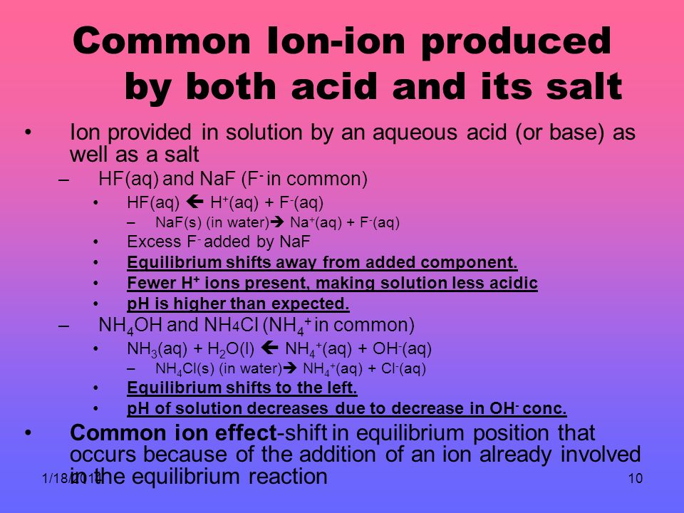 Common Ion-ion produced by both acid and its salt