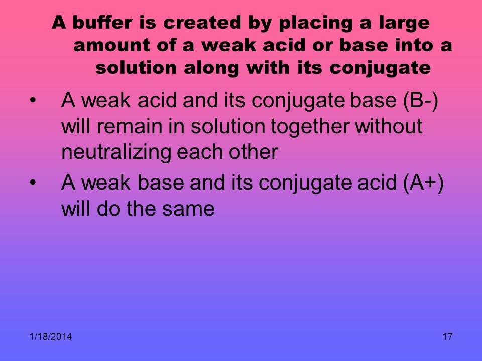 A weak base and its conjugate acid (A+) will do the same