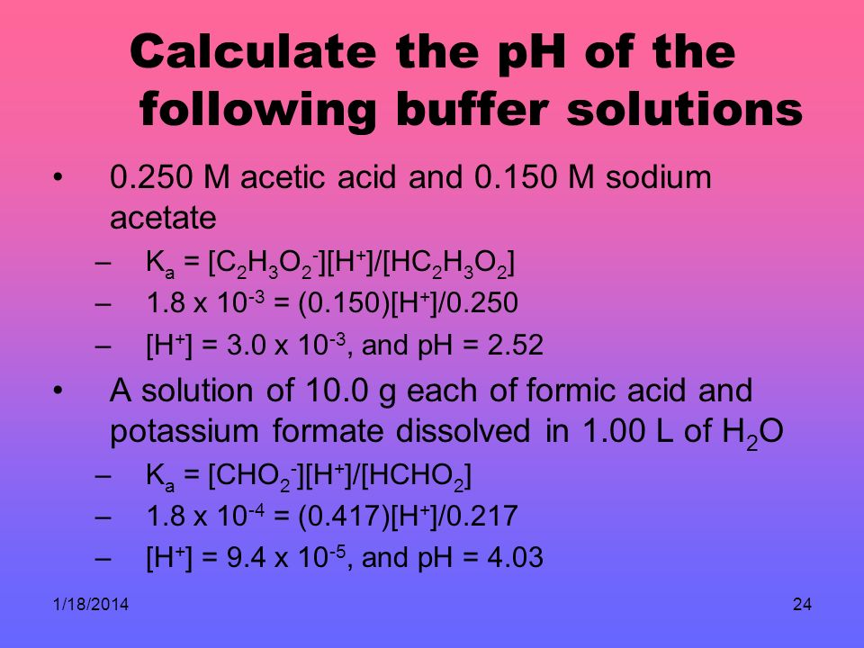 Calculate the pH of the following buffer solutions