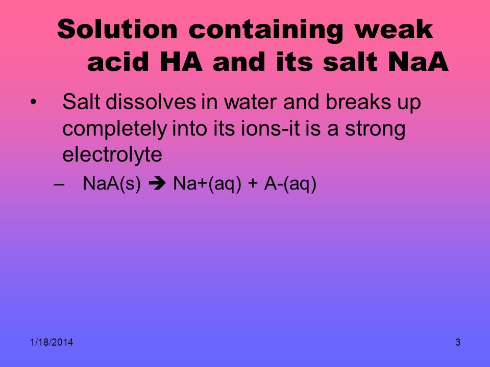 Solution containing weak acid HA and its salt NaA