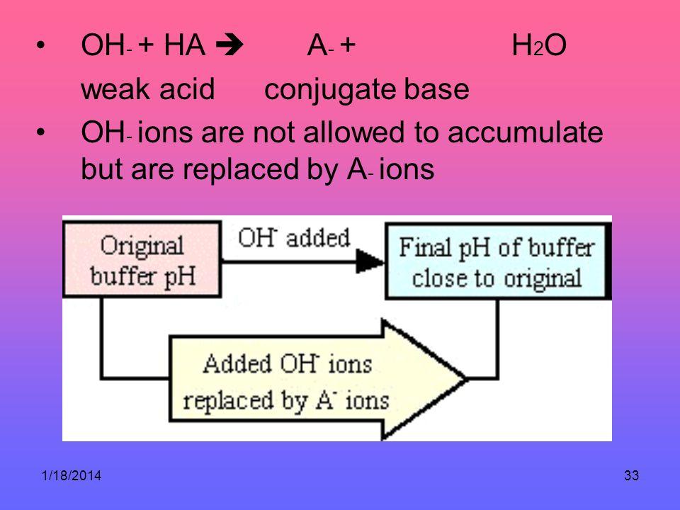 weak acid conjugate base