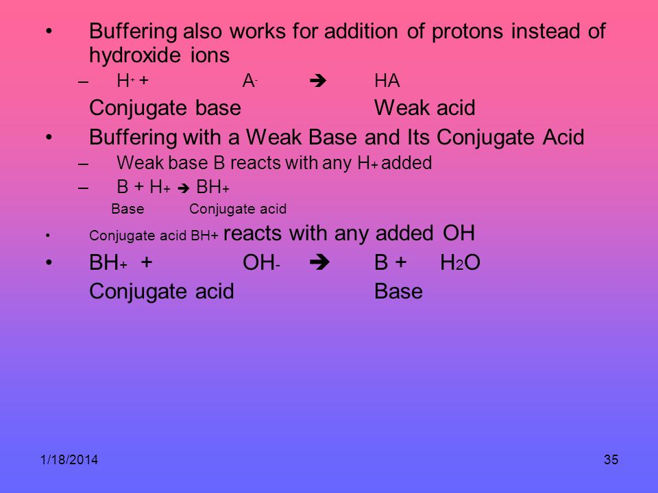 Buffering also works for addition of protons instead of hydroxide ions