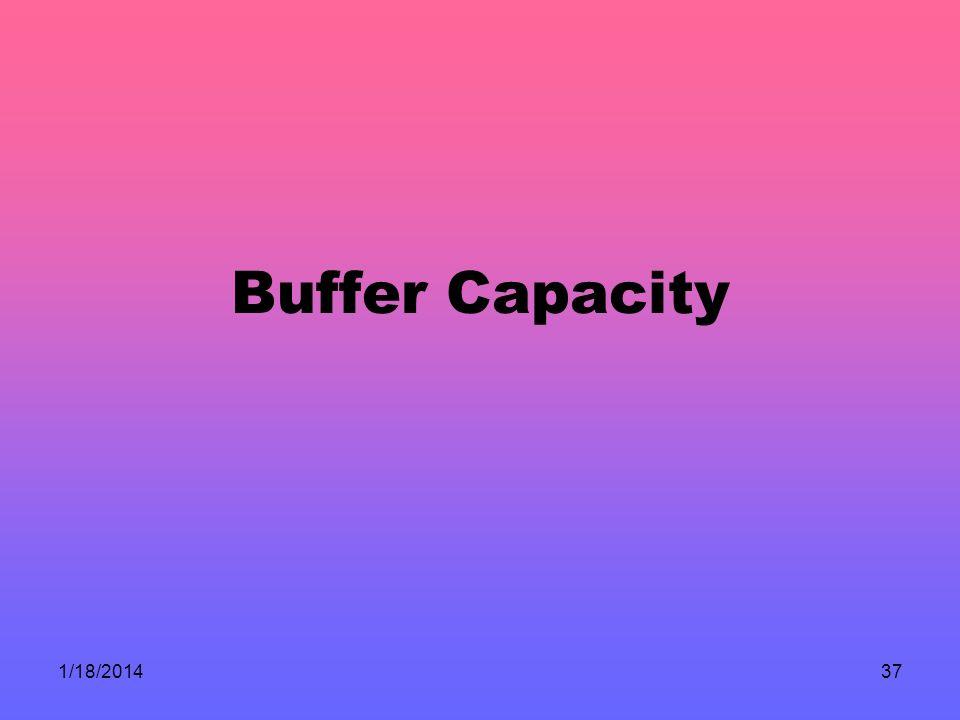 Buffer Capacity 3/25/2017