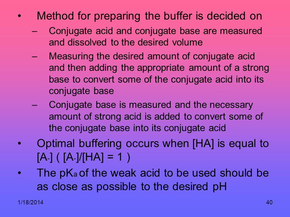 Method for preparing the buffer is decided on