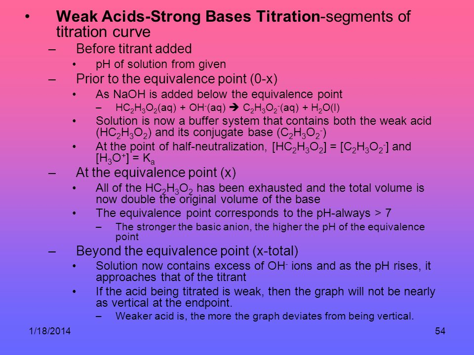 Weak Acids-Strong Bases Titration-segments of titration curve