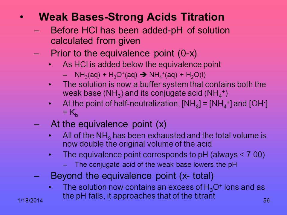 Weak Bases-Strong Acids Titration