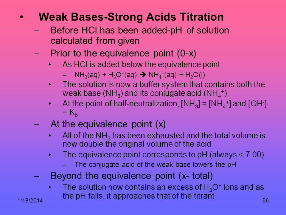 Weak Bases-Strong Acids Titration