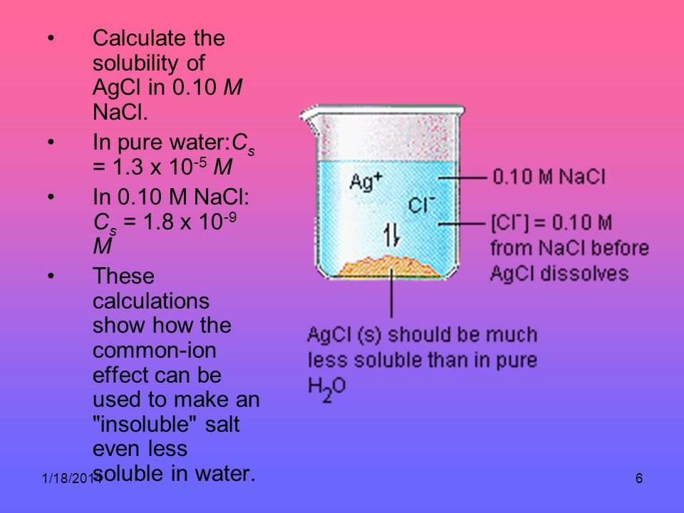 Calculate the solubility of AgCl in 0.10 M NaCl.
