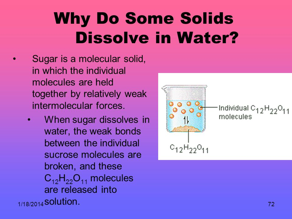 Why Do Some Solids Dissolve in Water