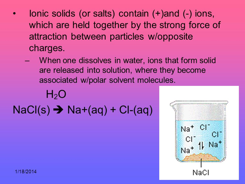 NaCl(s)  Na+(aq) + Cl-(aq)
