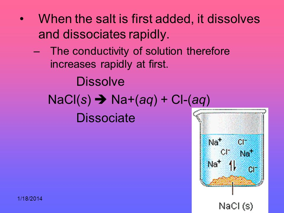 When the salt is first added, it dissolves and dissociates rapidly.