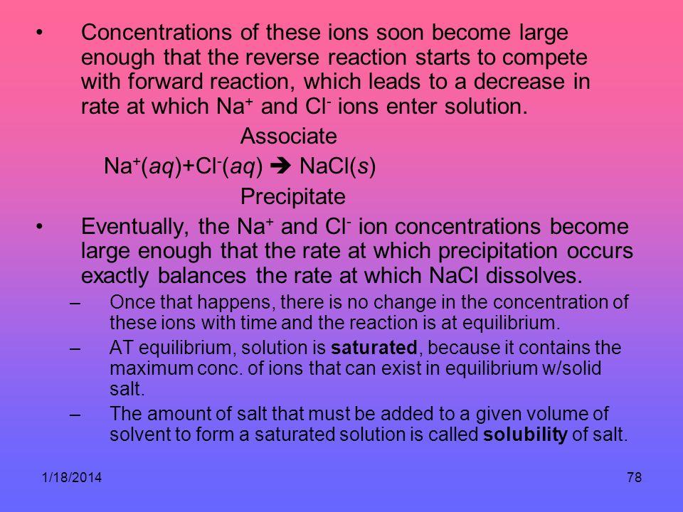 Na+(aq)+Cl-(aq)  NaCl(s) Precipitate