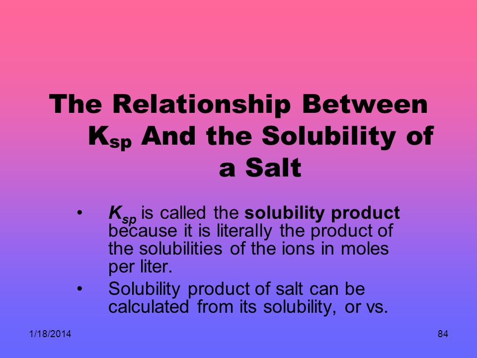 The Relationship Between Ksp And the Solubility of a Salt