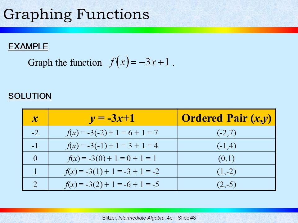 Blitzer, Intermediate Algebra, 4e – Slide #8