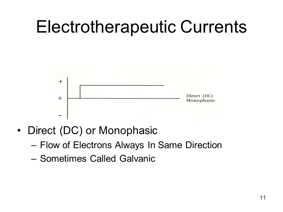 Electrotherapeutic Currents