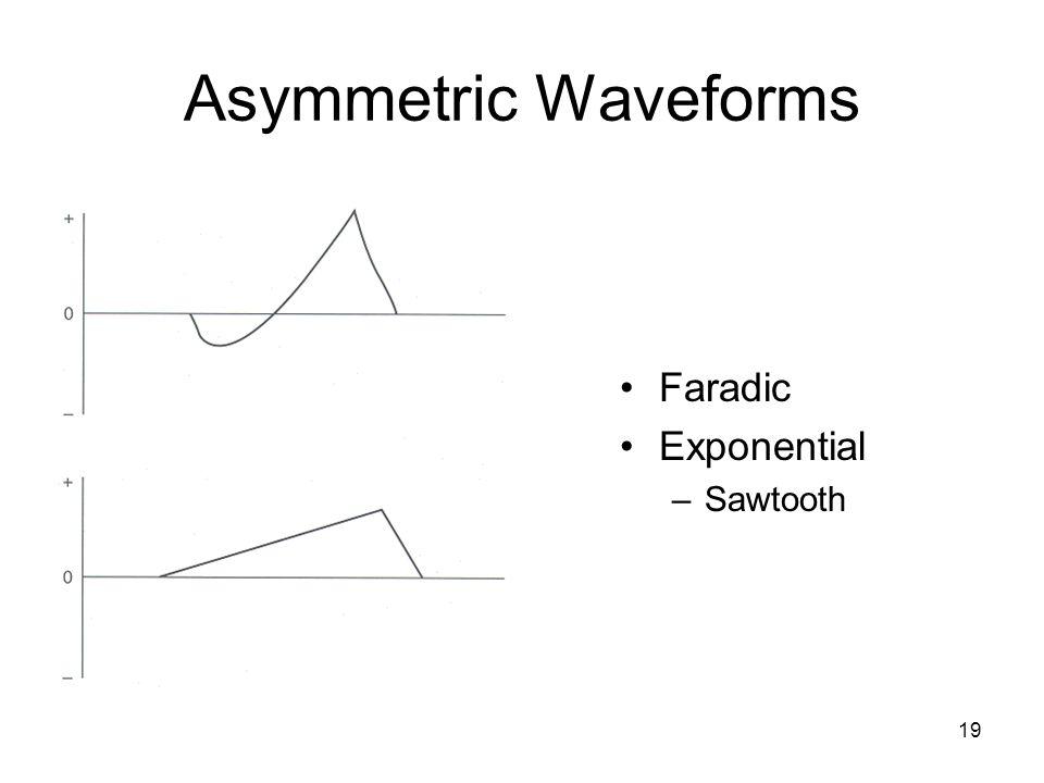 Asymmetric Waveforms Faradic Exponential Sawtooth