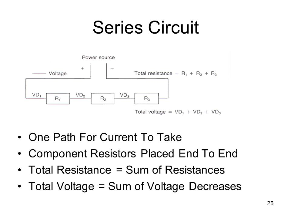 Series Circuit One Path For Current To Take