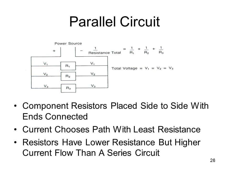 Parallel Circuit Component Resistors Placed Side to Side With Ends Connected. Current Chooses Path With Least Resistance.