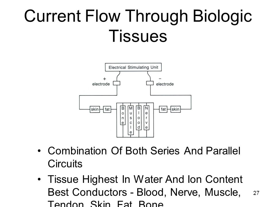 Current Flow Through Biologic Tissues