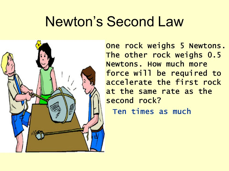 Newton's Second Law One rock weighs 5 Newtons.